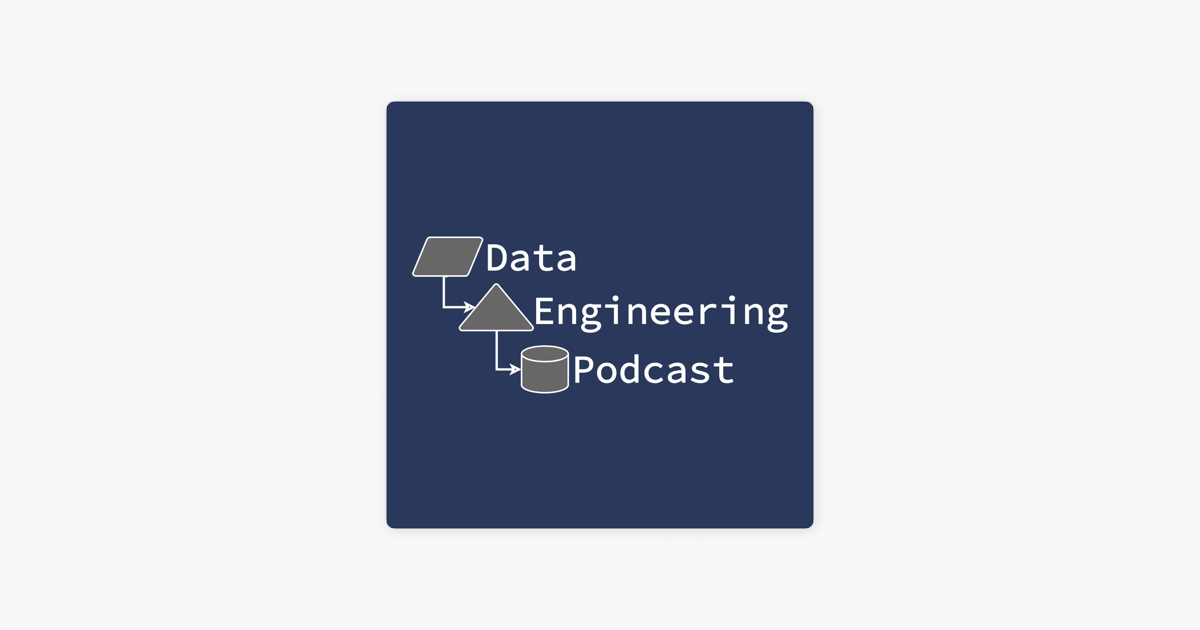 [Podcast] Do Away With Data Integration Through A Dataware Architecture With Cinchy